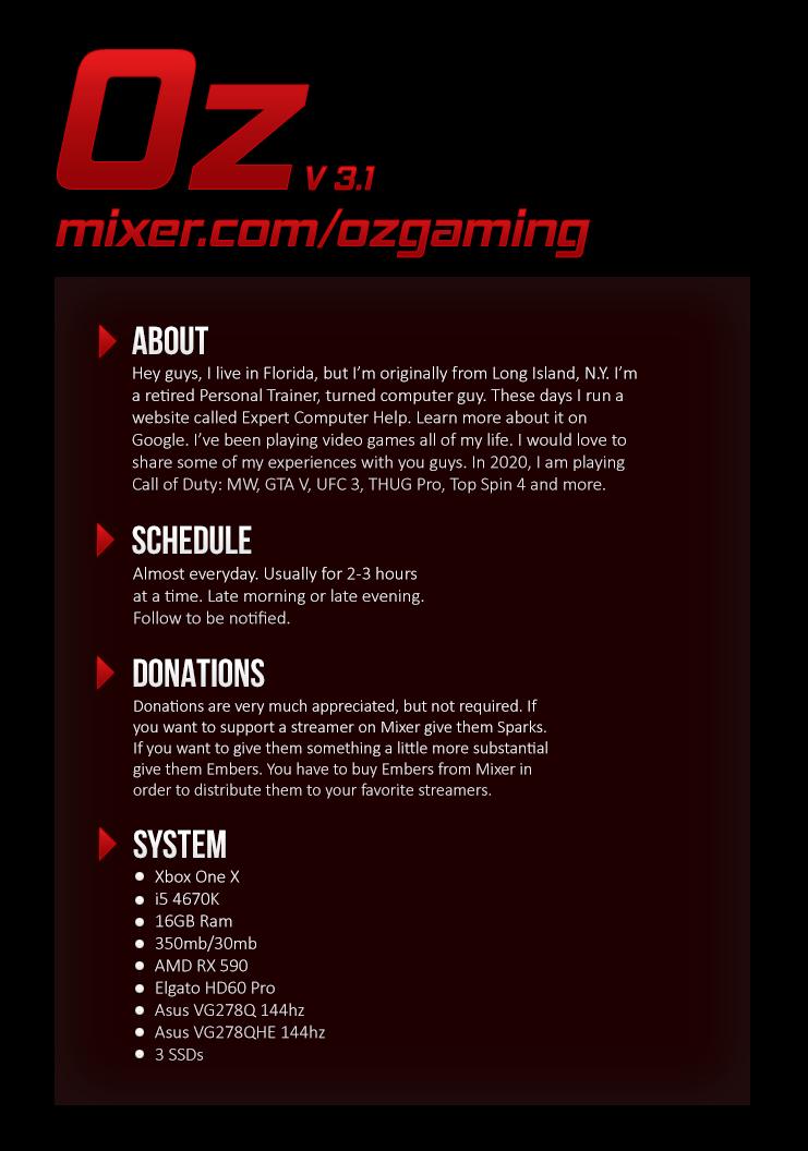 Mixer Infographic Photoshop